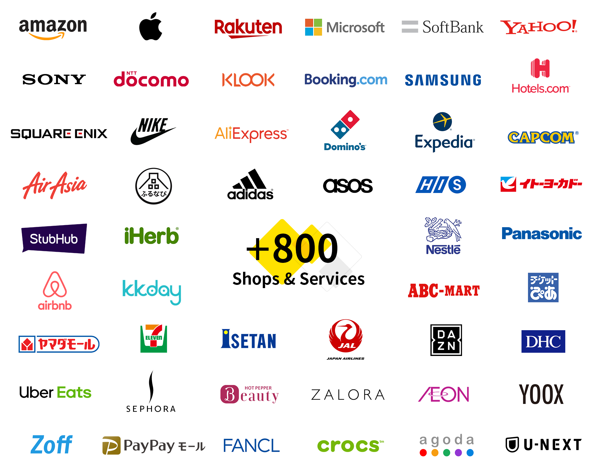 +800 shops and services